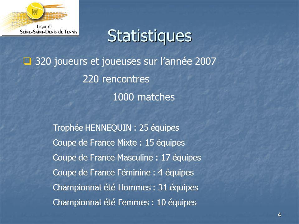 Statistiques 320 joueurs et joueuses sur l'année 2007 220 rencontres