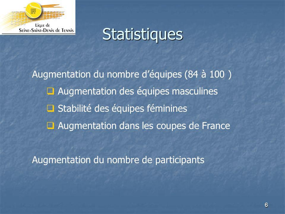 Statistiques Augmentation du nombre d'équipes (84 à 100 )