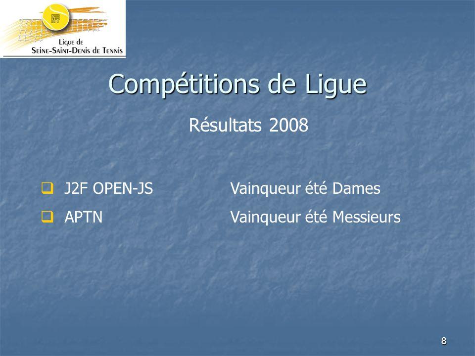 Compétitions de Ligue Résultats 2008 J2F OPEN-JS Vainqueur été Dames