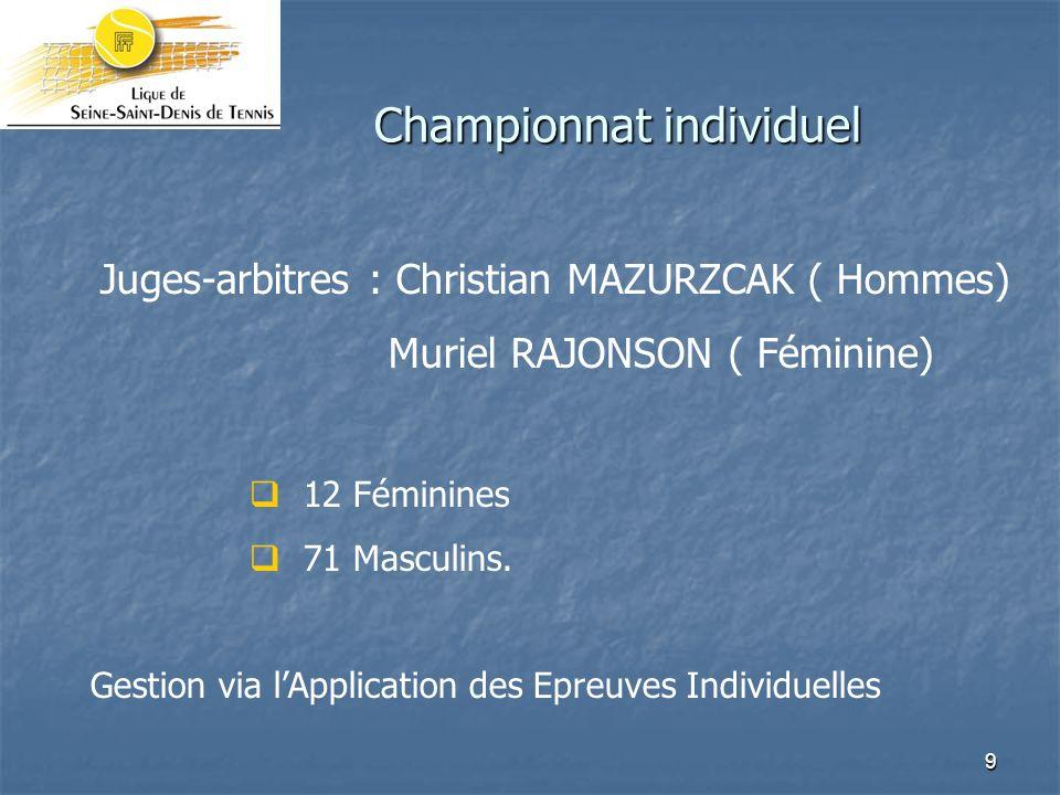 Championnat individuel