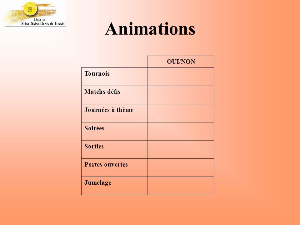 Animations OUI/NON Tournois Matchs défis Journées à thème Soirées