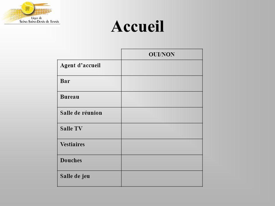 Accueil OUI/NON Agent d'accueil Bar Bureau Salle de réunion Salle TV
