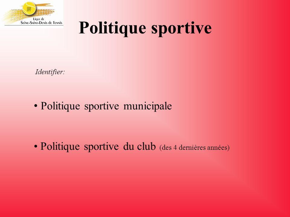 Politique sportive Politique sportive municipale