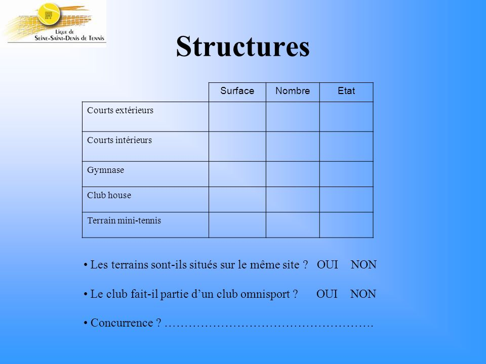 Structures Les terrains sont-ils situés sur le même site OUI NON