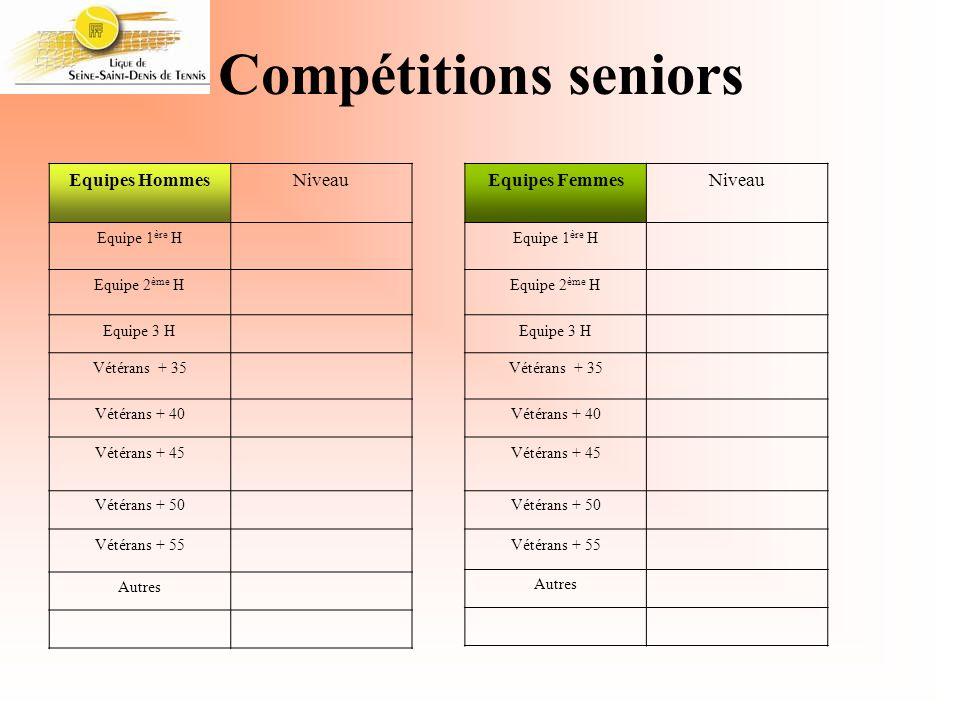 Compétitions seniors Equipes Hommes Niveau Equipes Femmes Niveau