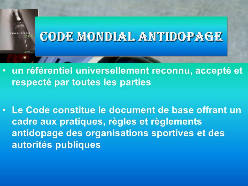 Code Mondial antidopage