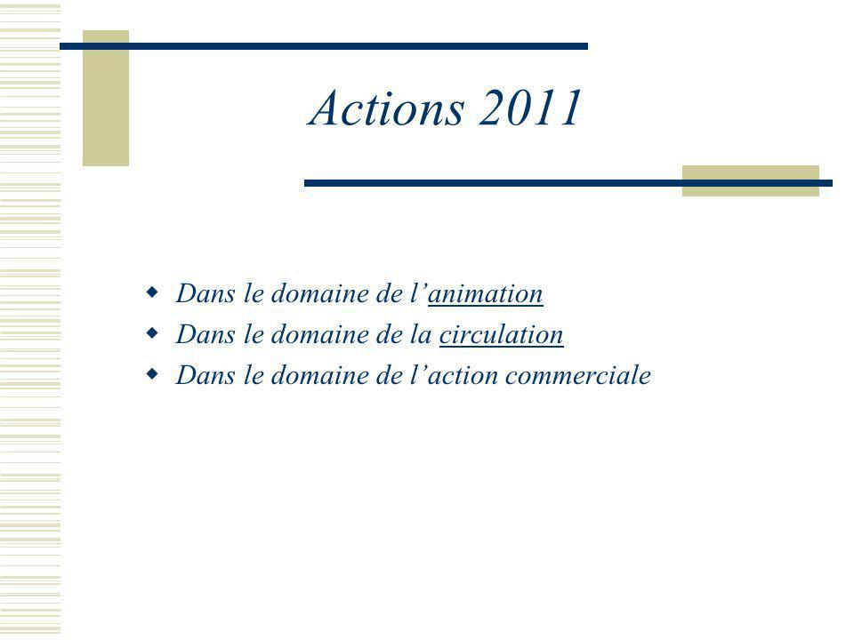 Actions 2011 Dans le domaine de l'animation