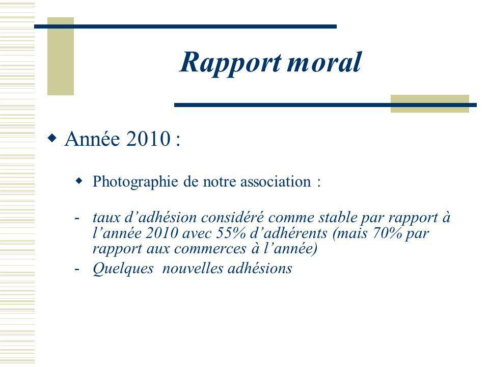 Rapport moral Année 2010 : Photographie de notre association :