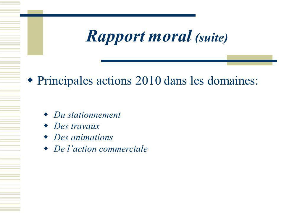 Rapport moral (suite) Principales actions 2010 dans les domaines: