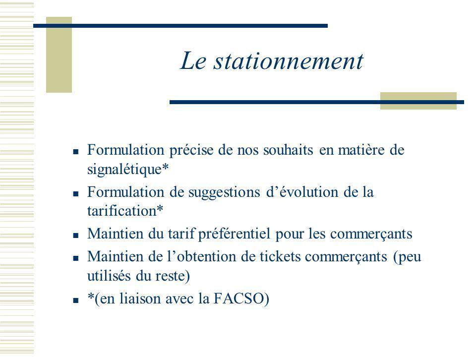 Le stationnement Formulation précise de nos souhaits en matière de signalétique* Formulation de suggestions d'évolution de la tarification*