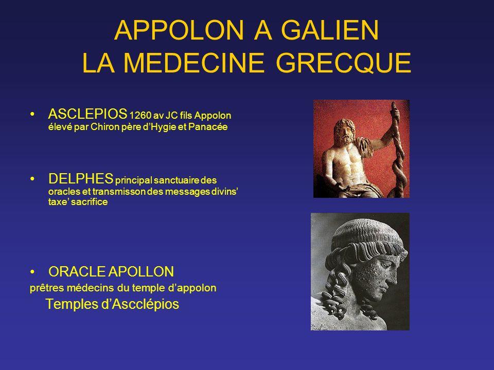 APPOLON A GALIEN LA MEDECINE GRECQUE