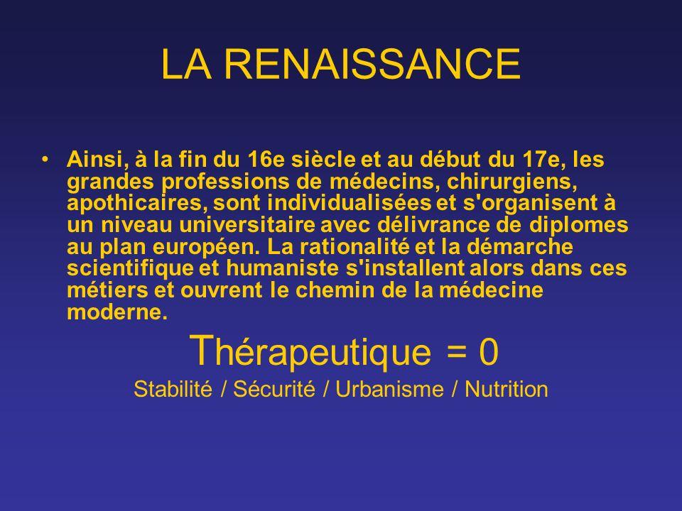 Stabilité / Sécurité / Urbanisme / Nutrition