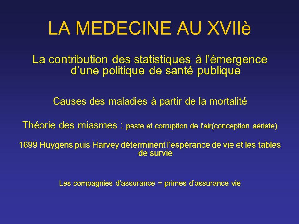 LA MEDECINE AU XVIIè La contribution des statistiques à l'émergence d'une politique de santé publique.