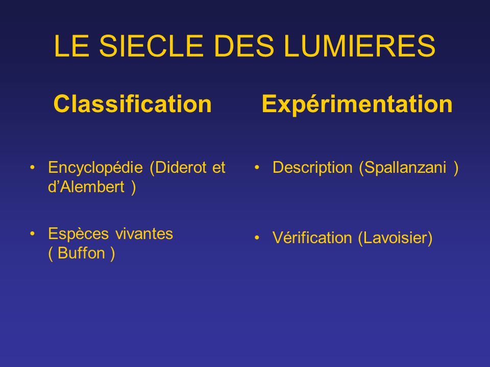LE SIECLE DES LUMIERES Classification Expérimentation