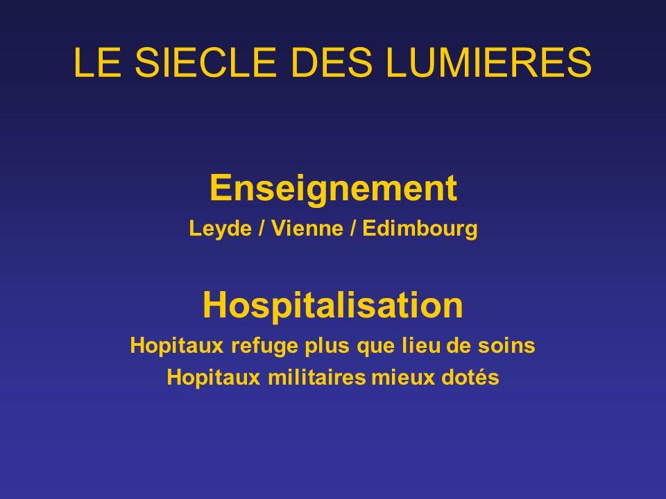 LE SIECLE DES LUMIERES Enseignement Hospitalisation