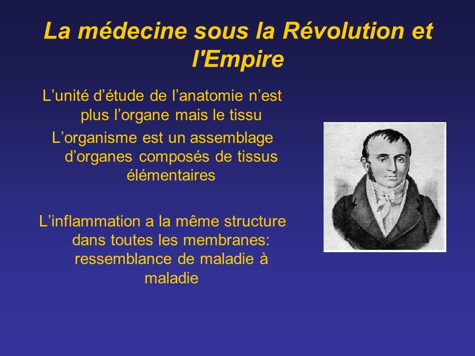 La médecine sous la Révolution et l Empire