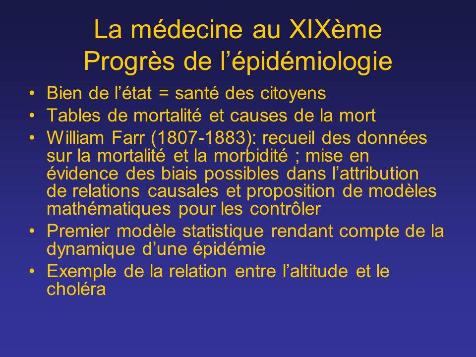 La médecine au XIXème Progrès de l'épidémiologie