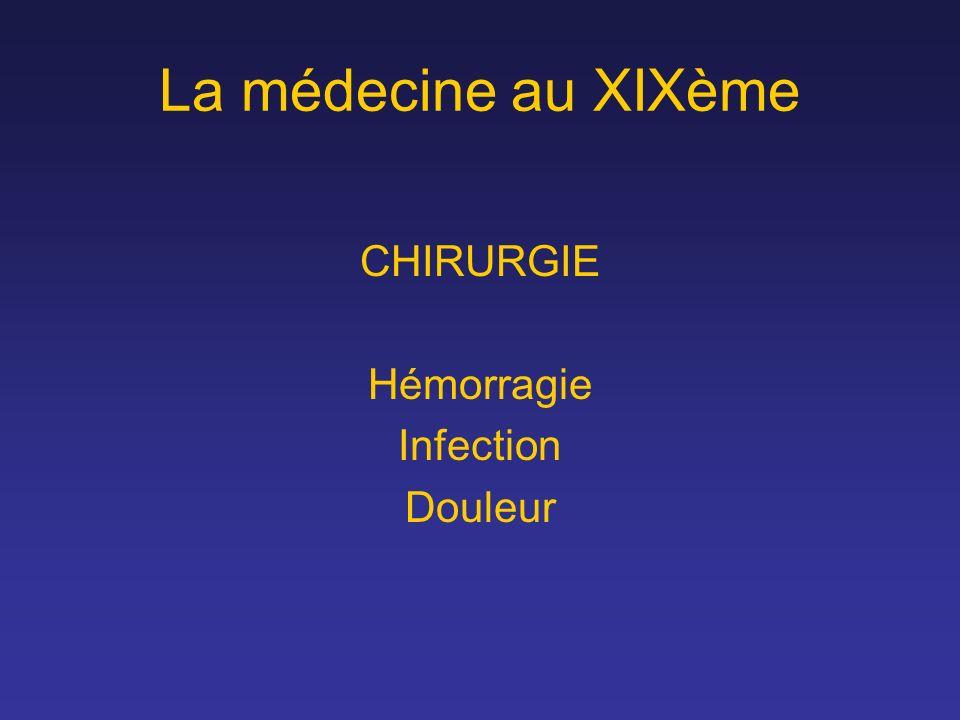 La médecine au XIXème CHIRURGIE Hémorragie Infection Douleur