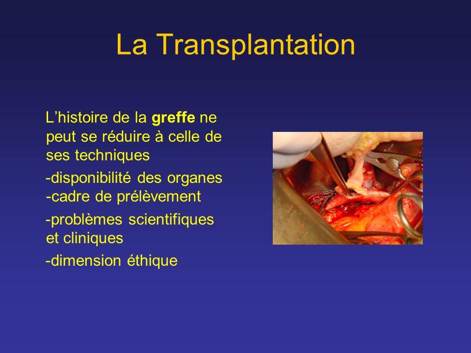 La Transplantation L'histoire de la greffe ne peut se réduire à celle de ses techniques. -disponibilité des organes -cadre de prélèvement.