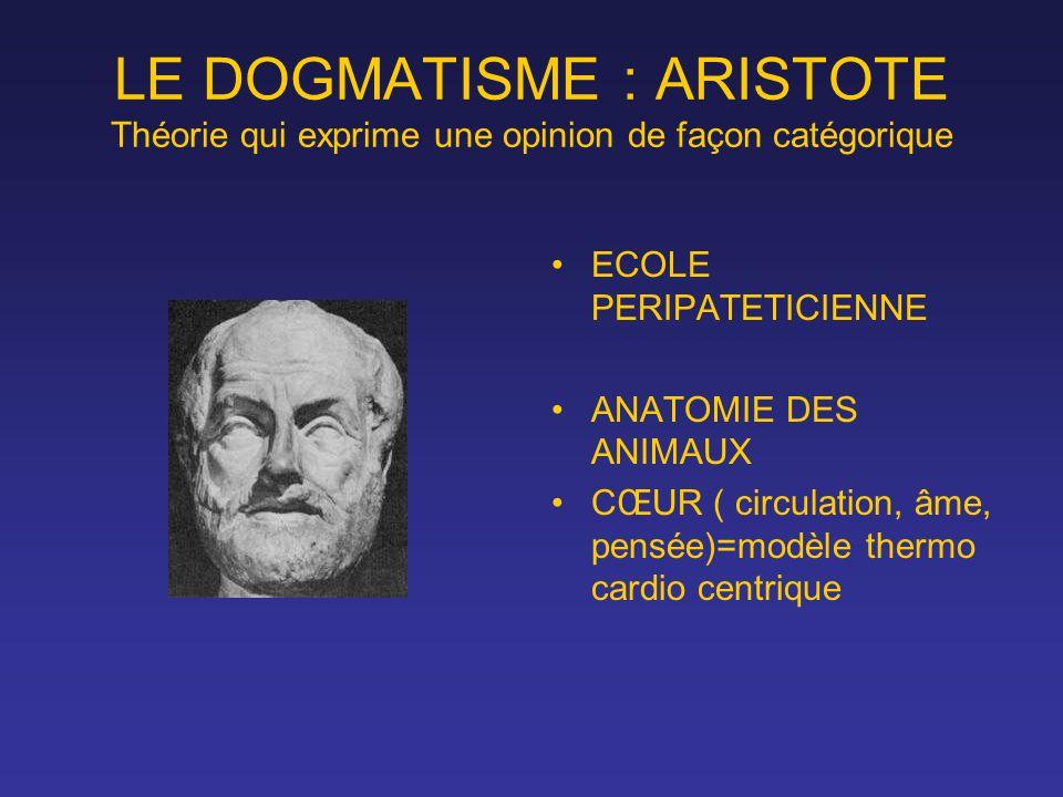 LE DOGMATISME : ARISTOTE Théorie qui exprime une opinion de façon catégorique