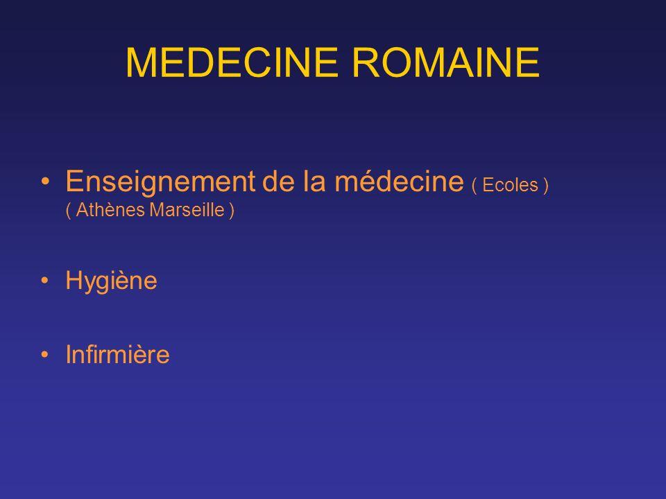 MEDECINE ROMAINE Enseignement de la médecine ( Ecoles ) ( Athènes Marseille ) Hygiène.