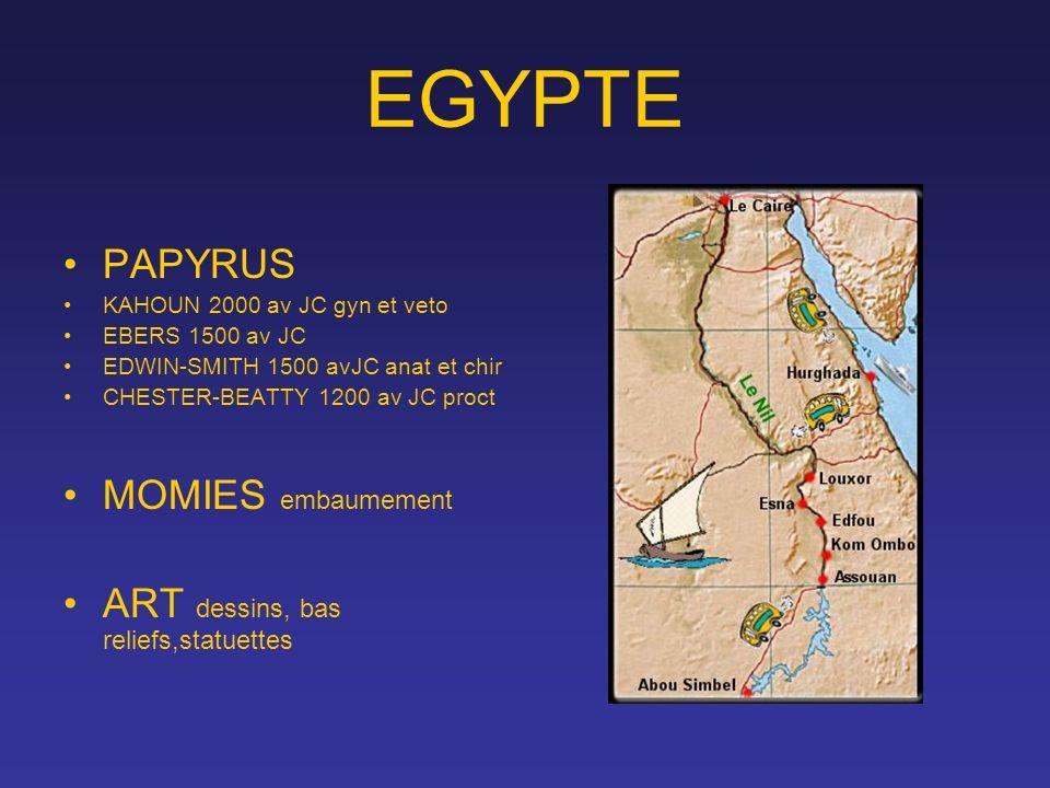 EGYPTE PAPYRUS MOMIES embaumement ART dessins, bas reliefs,statuettes