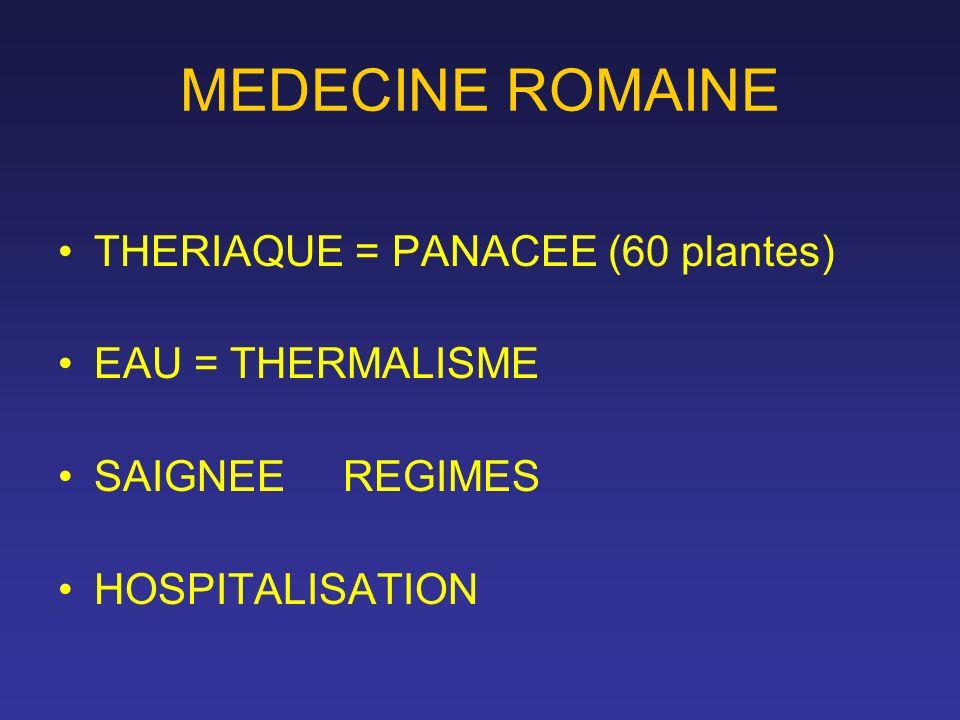 MEDECINE ROMAINE THERIAQUE = PANACEE (60 plantes) EAU = THERMALISME