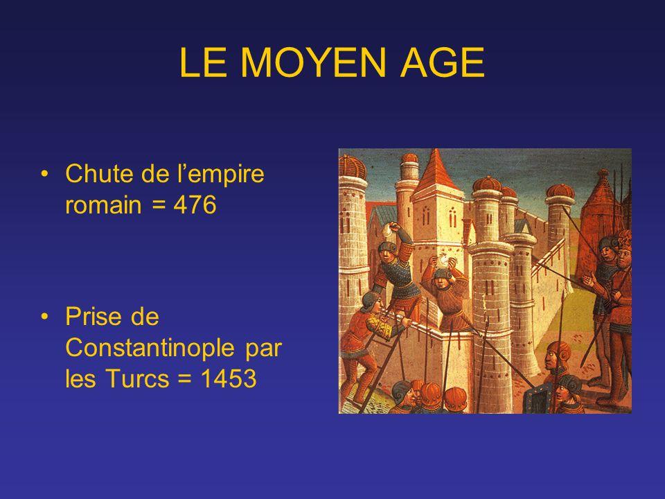 LE MOYEN AGE Chute de l'empire romain = 476