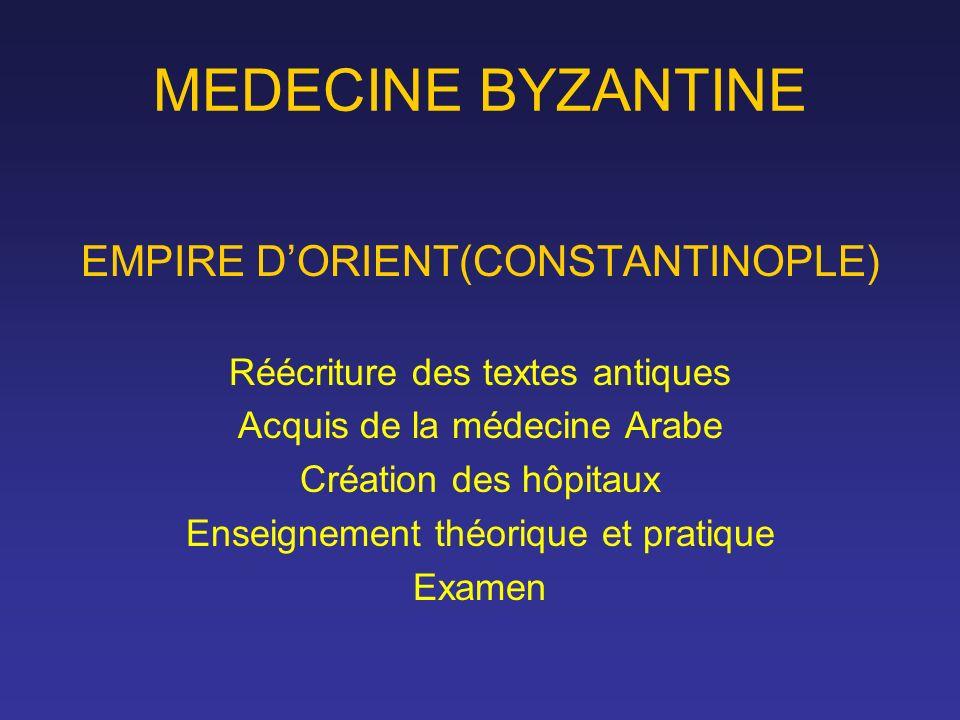 MEDECINE BYZANTINE EMPIRE D'ORIENT(CONSTANTINOPLE)