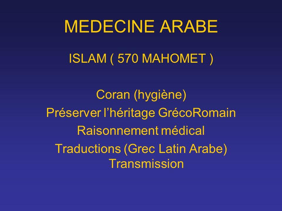 MEDECINE ARABE ISLAM ( 570 MAHOMET ) Coran (hygiène)