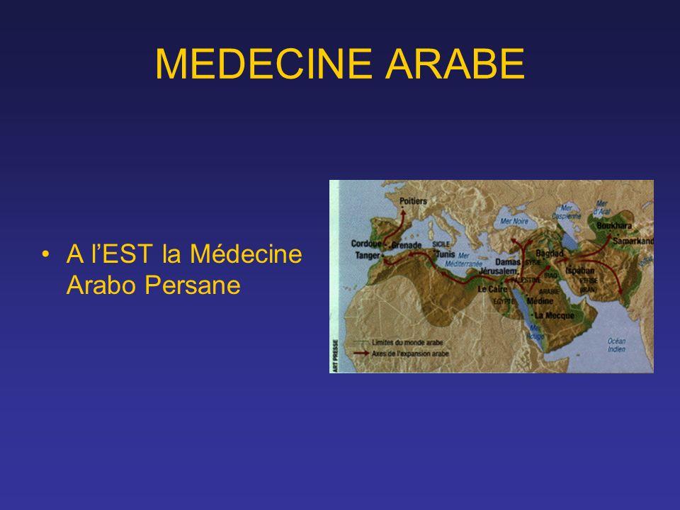 MEDECINE ARABE A l'EST la Médecine Arabo Persane
