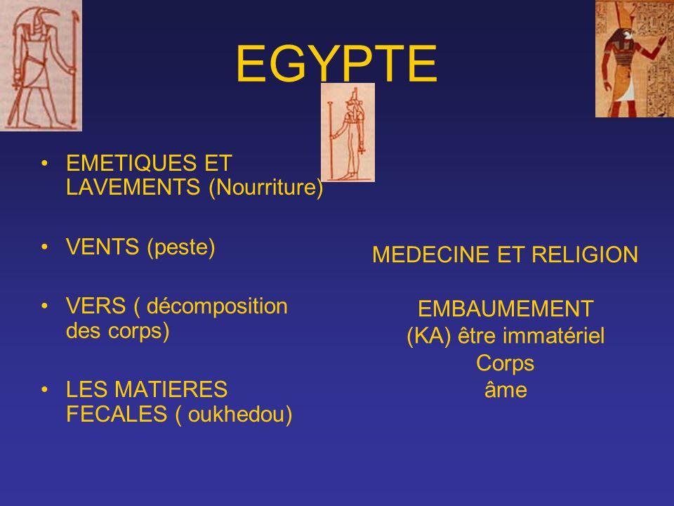 EGYPTE EMETIQUES ET LAVEMENTS (Nourriture) VENTS (peste)