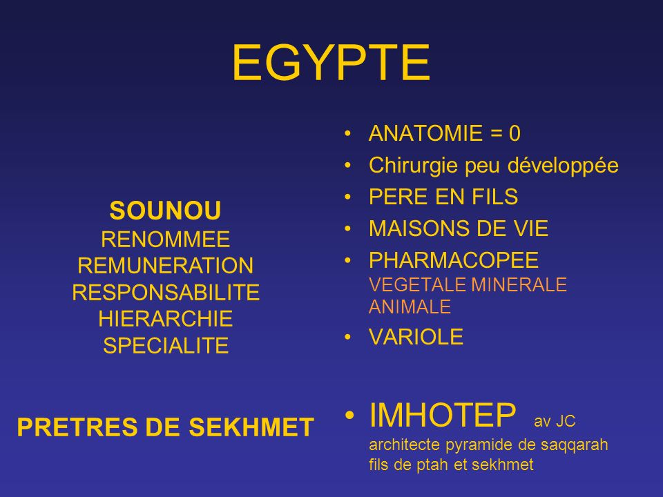 EGYPTE ANATOMIE = 0. Chirurgie peu développée. PERE EN FILS. MAISONS DE VIE. PHARMACOPEE VEGETALE MINERALE ANIMALE.