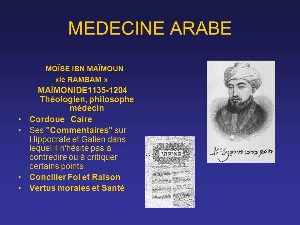 MAÏMONIDE1135-1204 Théologien, philosophe médecin