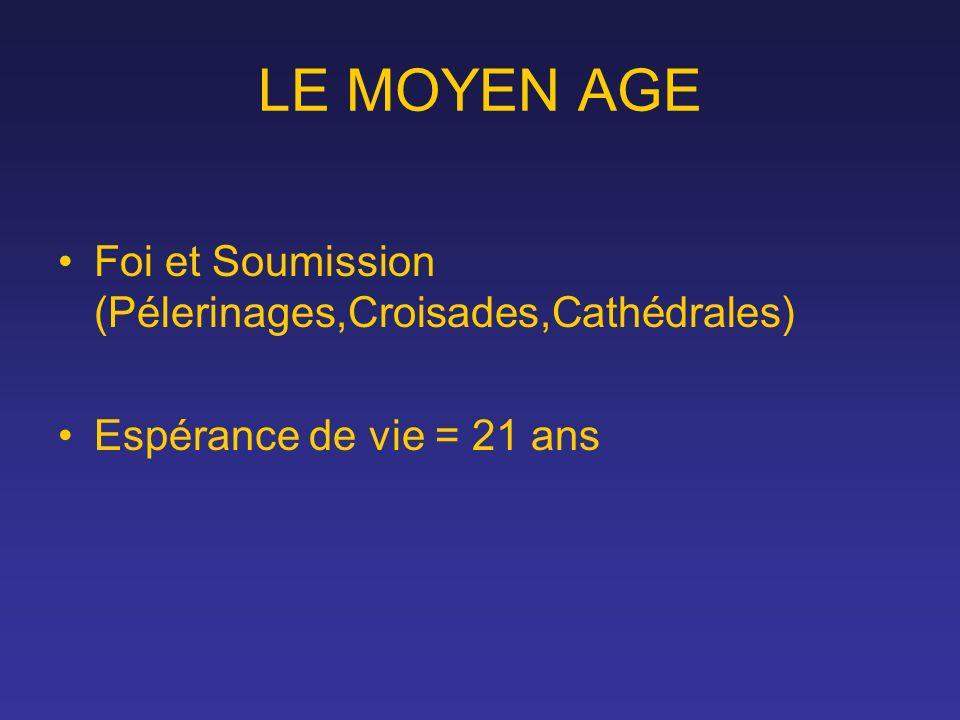 LE MOYEN AGE Foi et Soumission (Pélerinages,Croisades,Cathédrales)