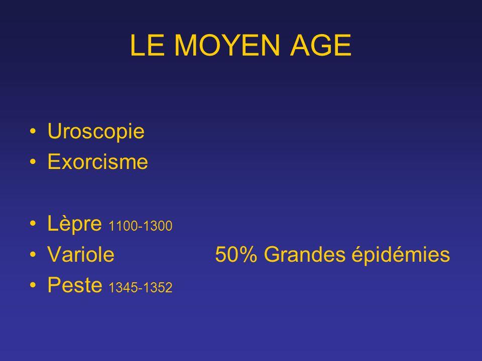 LE MOYEN AGE Uroscopie Exorcisme Lèpre 1100-1300