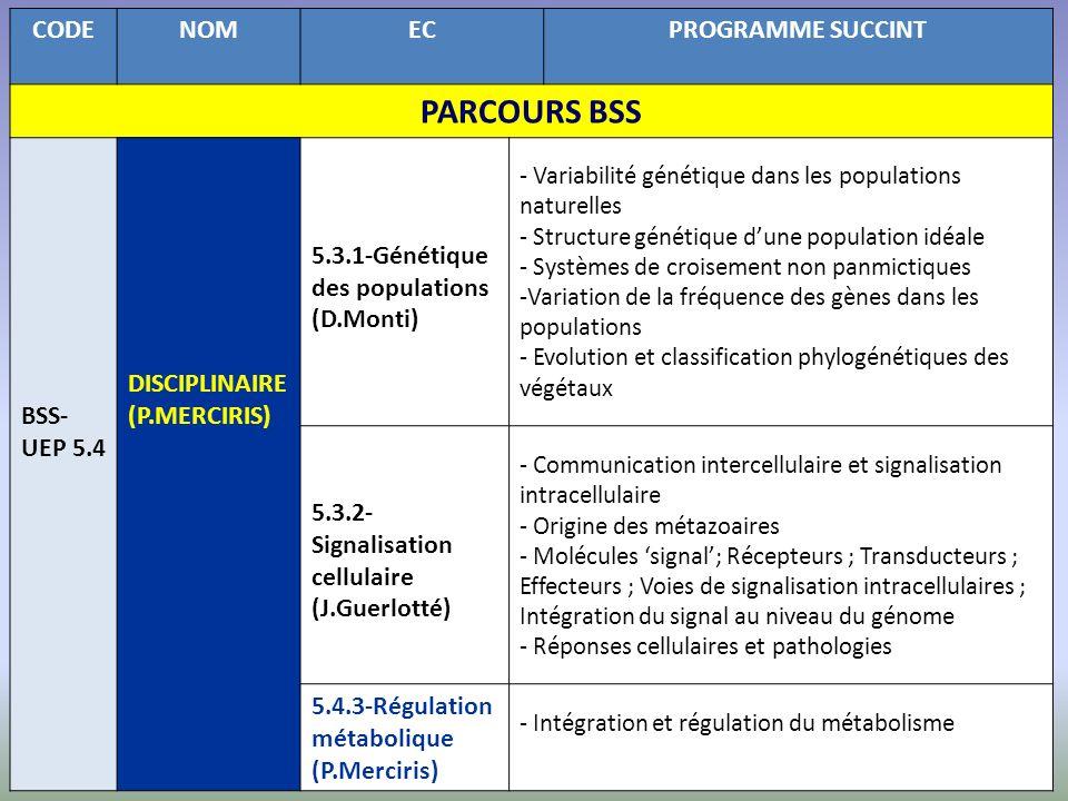PARCOURS BSS CODE NOM EC PROGRAMME SUCCINT BSS-UEP 5.4 DISCIPLINAIRE