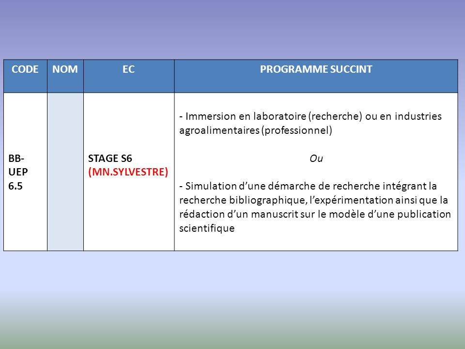 CODE NOM. EC. PROGRAMME SUCCINT. BB-UEP 6.5. STAGE S6. (MN.SYLVESTRE)