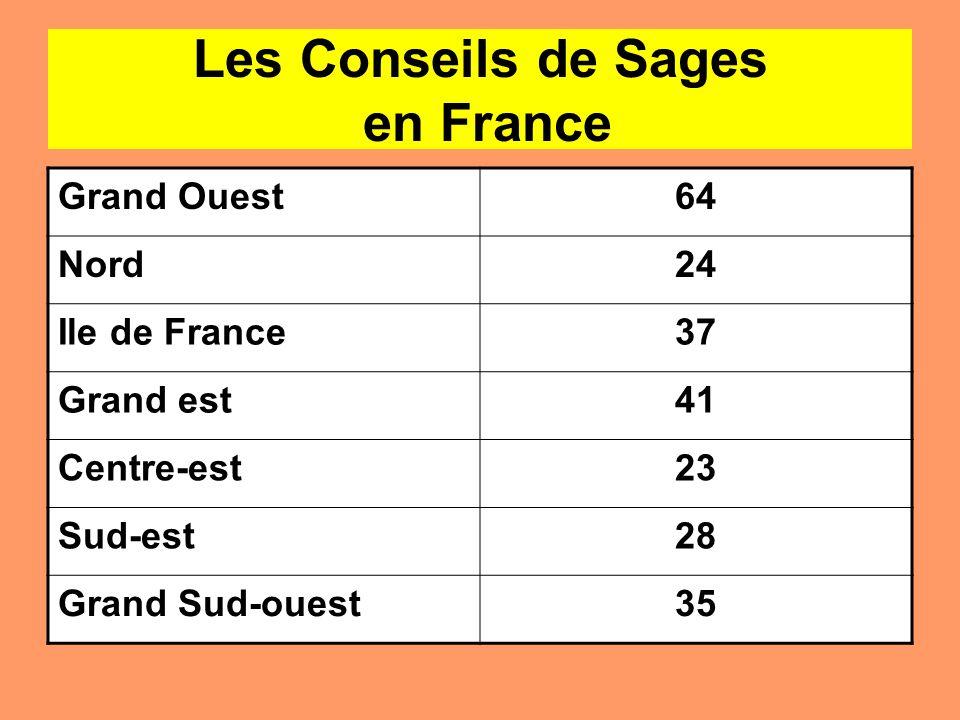 Les Conseils de Sages en France