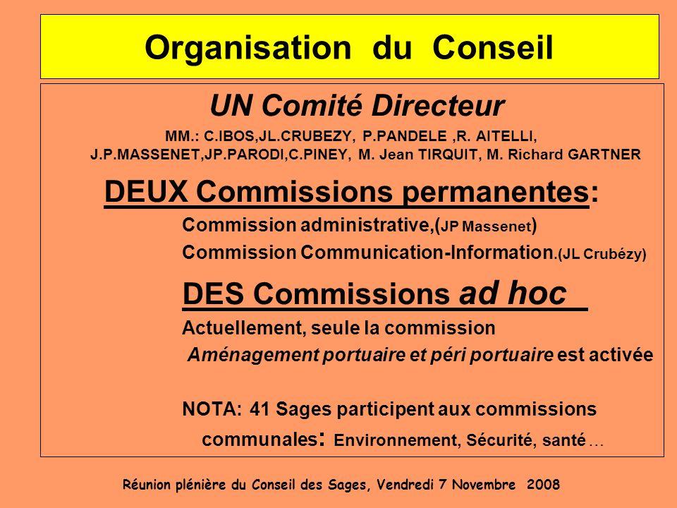 Organisation du Conseil