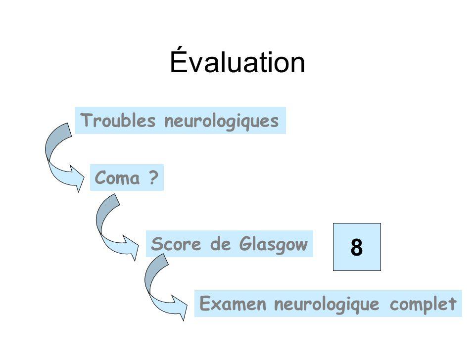 Évaluation 8 Troubles neurologiques Coma Score de Glasgow