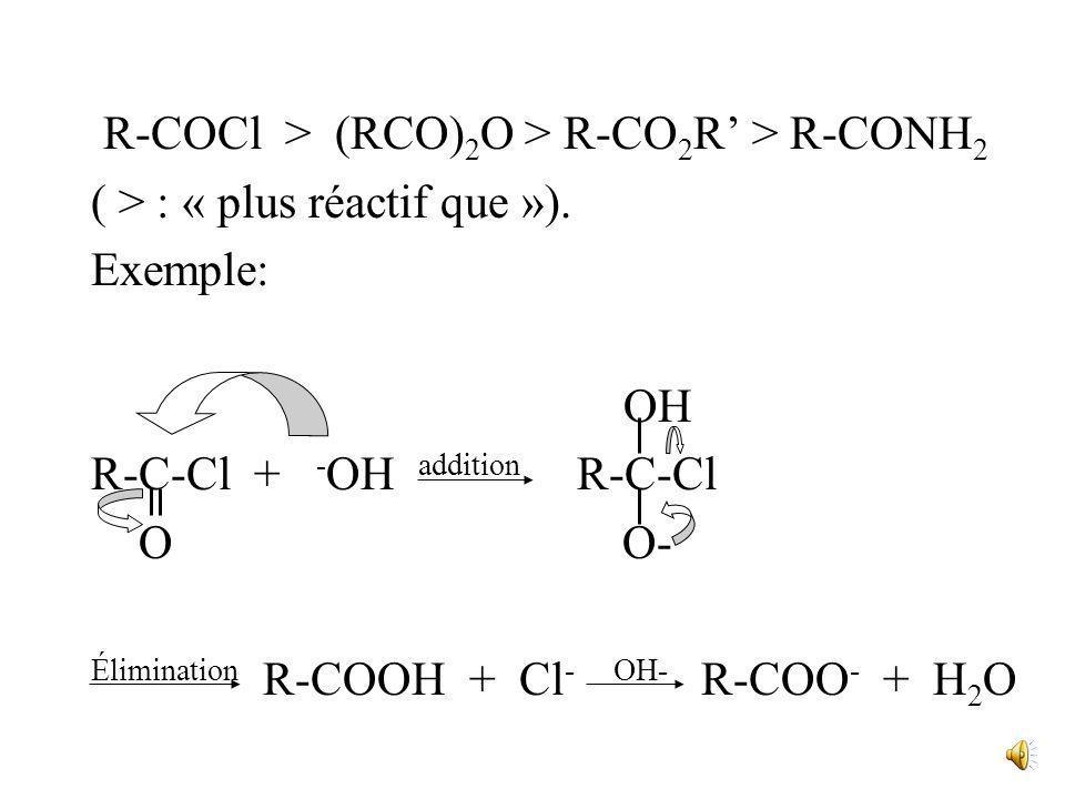 R-COCl > (RCO)2O > R-CO2R' > R-CONH2
