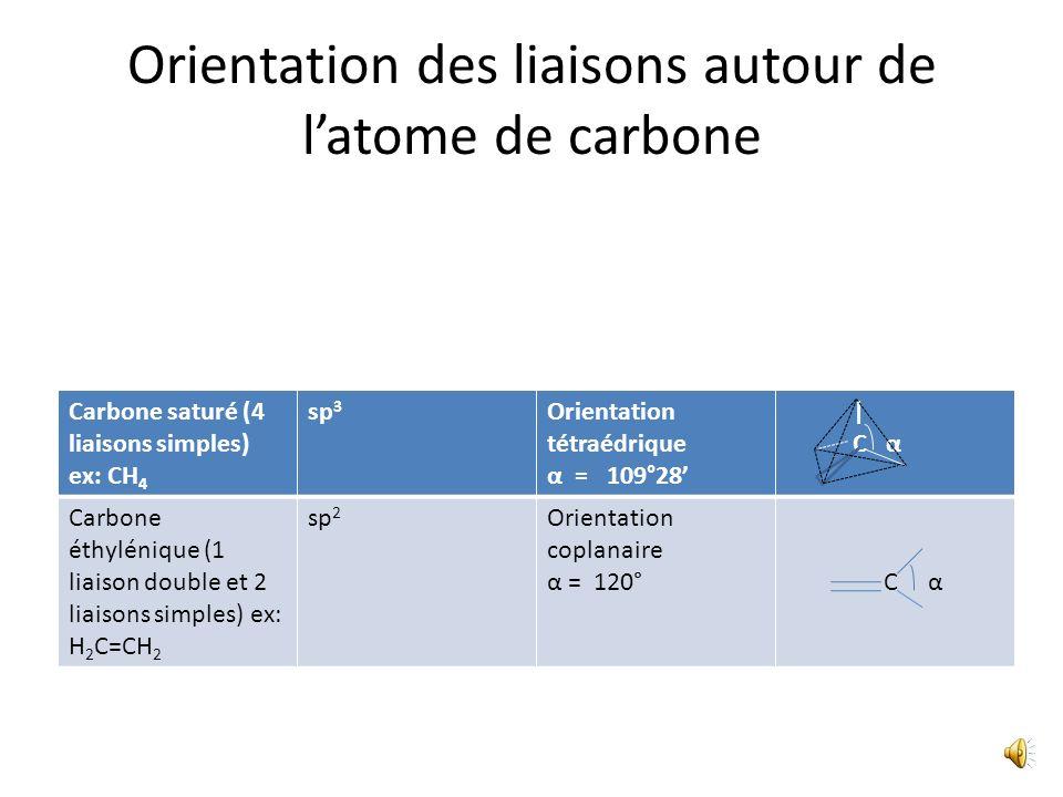 Orientation des liaisons autour de l'atome de carbone