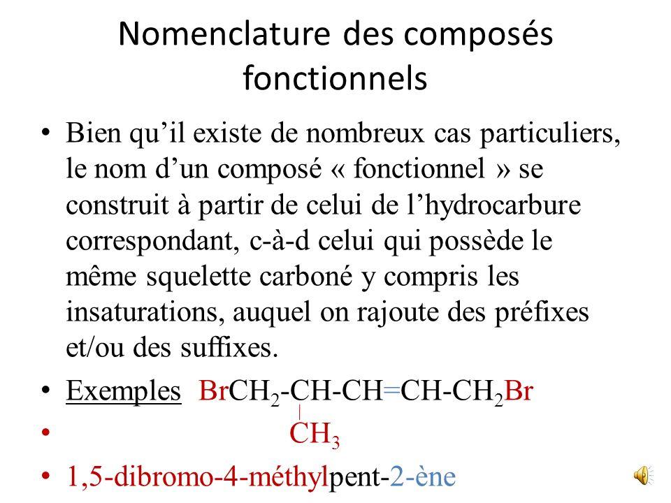 Nomenclature des composés fonctionnels