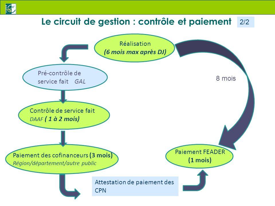 Le circuit de gestion : contrôle et paiement