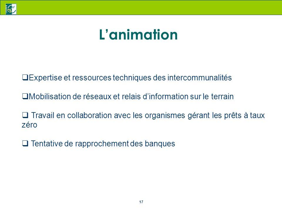 L'animation Expertise et ressources techniques des intercommunalités