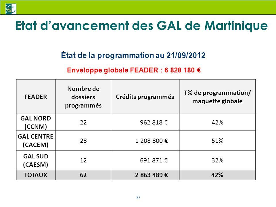 État de la programmation au 21/09/2012