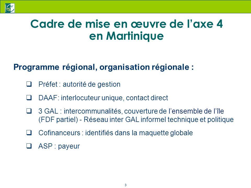 Cadre de mise en œuvre de l'axe 4 en Martinique