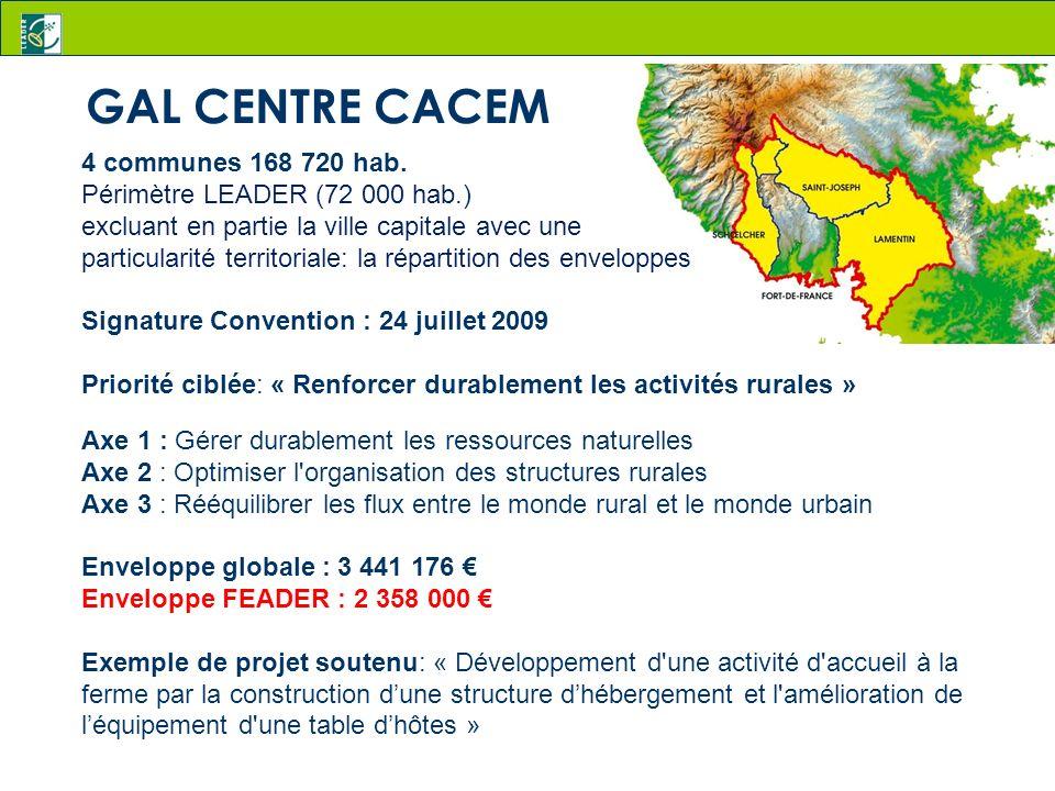 GAL CENTRE CACEM 4 communes 168 720 hab.