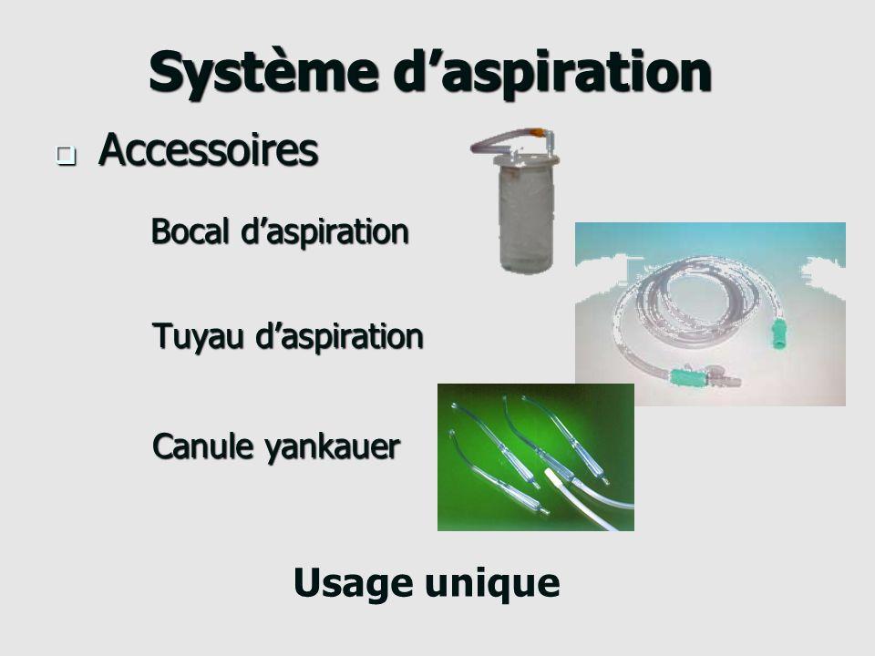 Système d'aspiration Accessoires Usage unique Tuyau d'aspiration